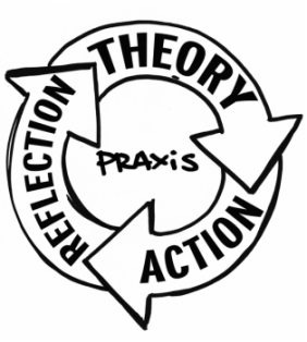 theory action reflection praxis